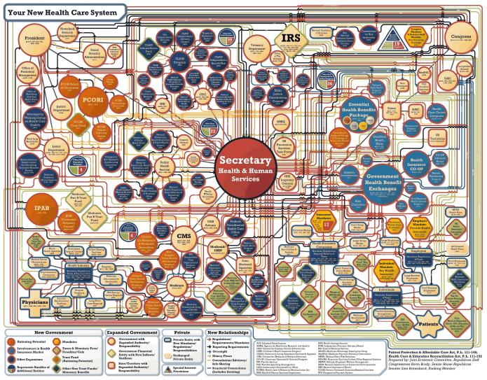 ObamacareInfoGraphic